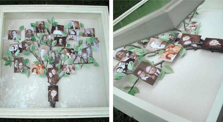 родовое дерево с фотографиями